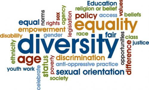 What is Equity, Diversity, Inclusion?