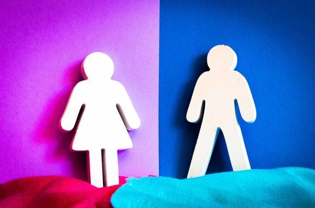 What is Gender Bias?
